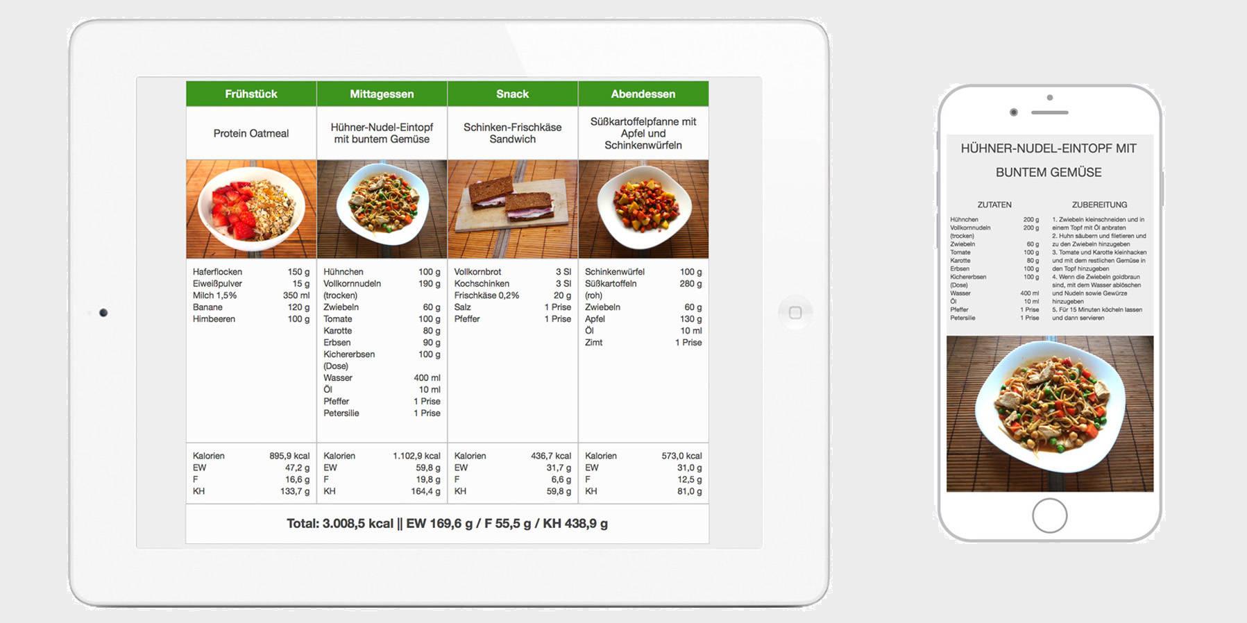 beispiel ernhrungsplan - Ernahrungsplan Beispiel