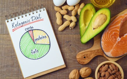 Ernährungsweisen - Ketogene Ernährung