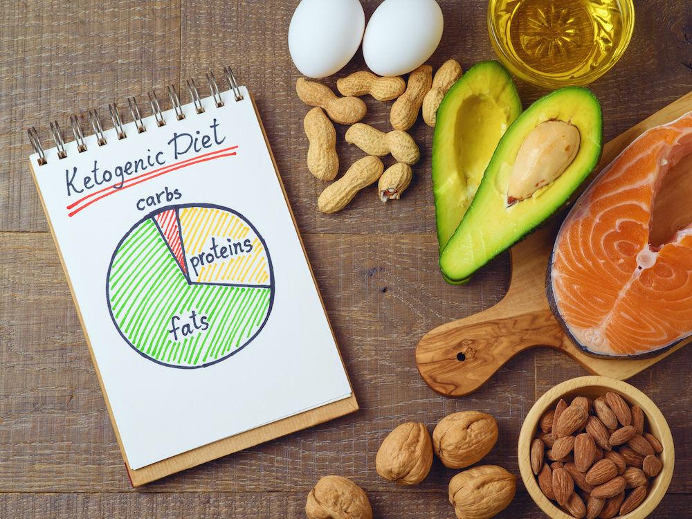 Ketogene Ernährung - Gesunde Fette und wenig Kohlenhydrate