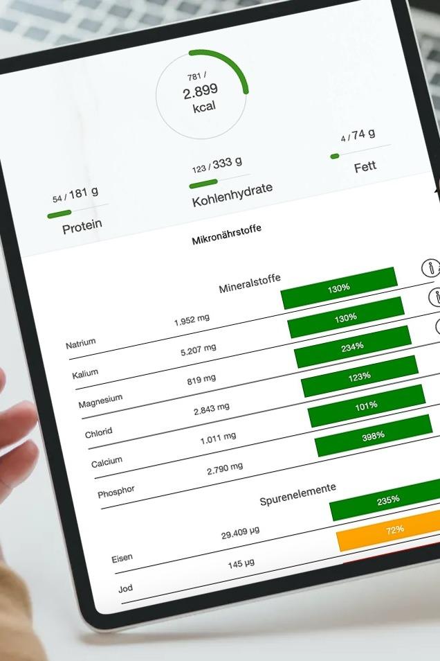 Ernährungs-Software + App für Personal Trainer, Ernährungsberater, Fitness Coaches und Fitnessstudios - Kalorien- und Nährstoffrechner